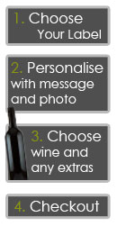 Instructions for personalising your wine